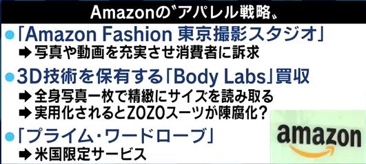 アマゾンファッションの戦略
